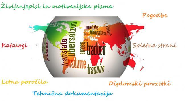 prevodi-zivljenjepisa-poslovnih-porocil-fima-prevajanje