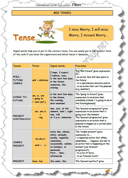 EN-9r-G-tenses-forms-handout-1